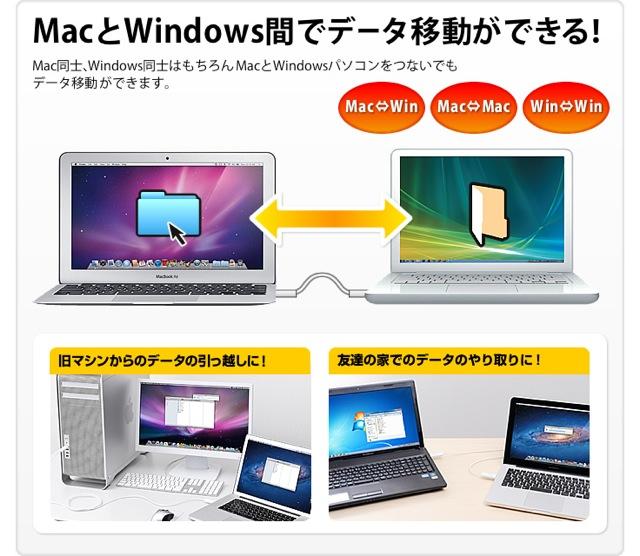 KB USB LINK3M 05