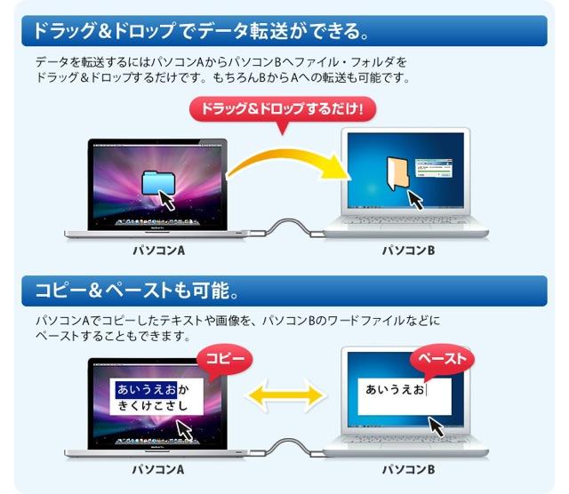 KB USB LINK3M 07